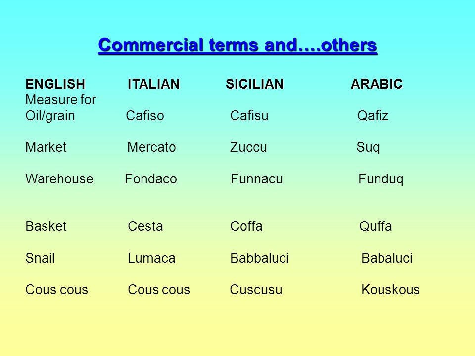 Commercial terms and….others