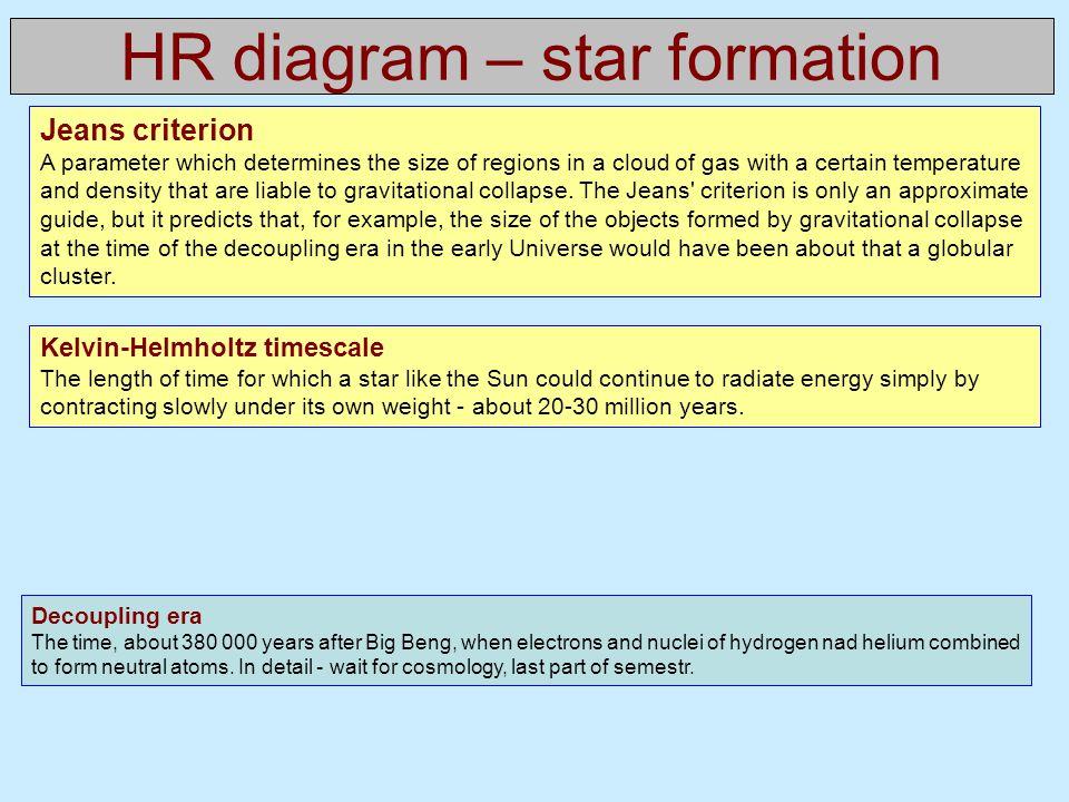 HR diagram – star formation