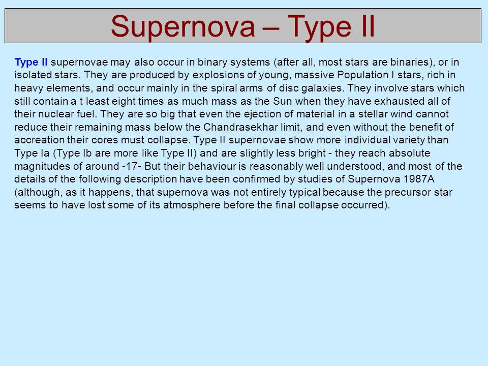 Supernova – Type II