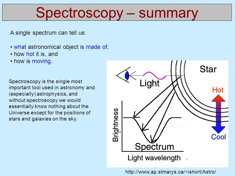 Spectroscopy – summary