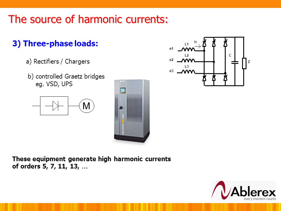 The source of harmonic currents: