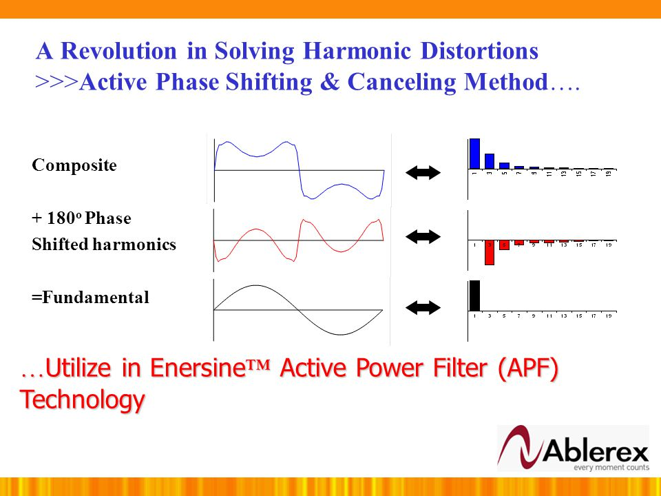 …Utilize in Enersine™ Active Power Filter (APF) Technology