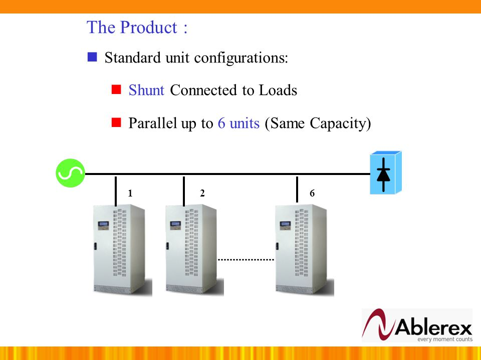 The Product : Standard unit configurations: Shunt Connected to Loads