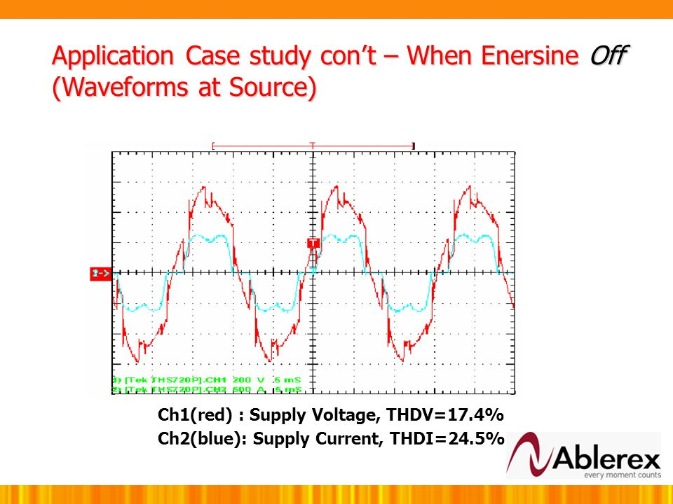 Application Case study con't – When Enersine Off (Waveforms at Source)