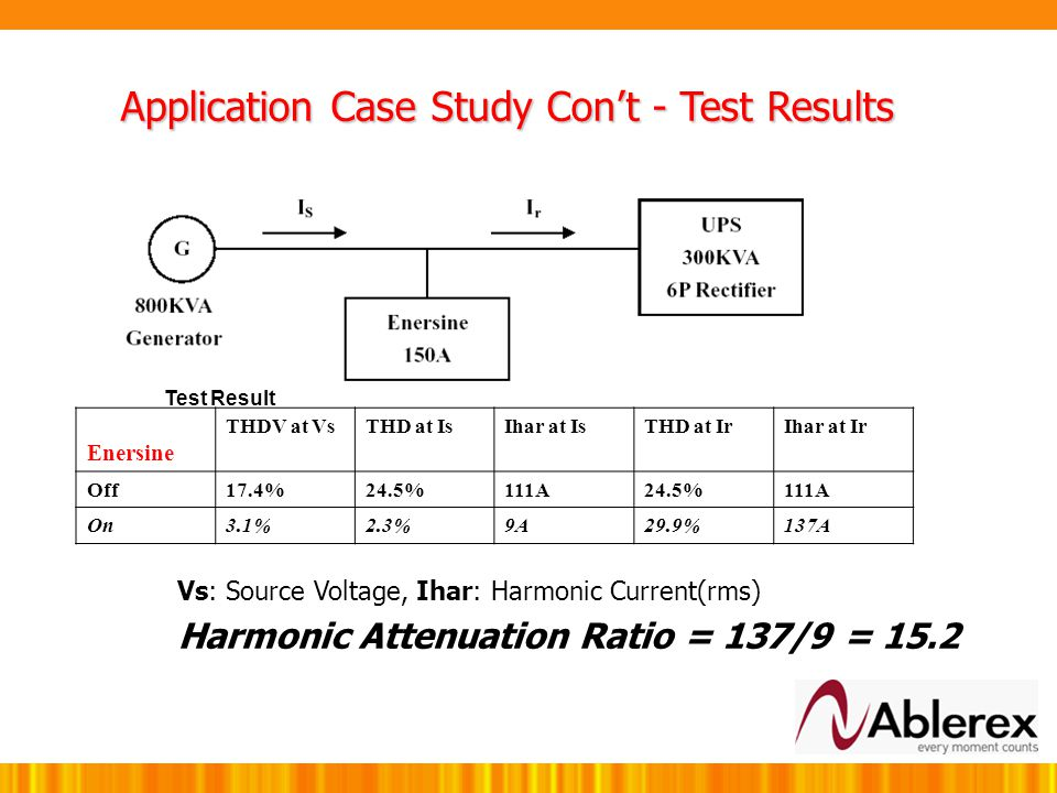 Application Case Study Con't - Test Results