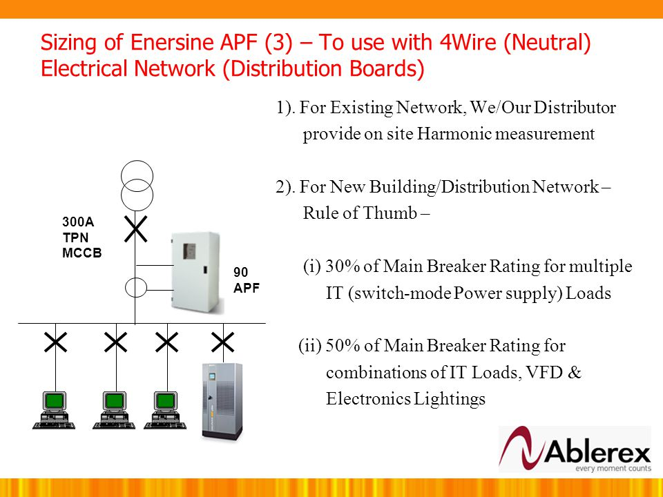 Sizing of Enersine APF (3) – To use with 4Wire (Neutral) Electrical Network (Distribution Boards)
