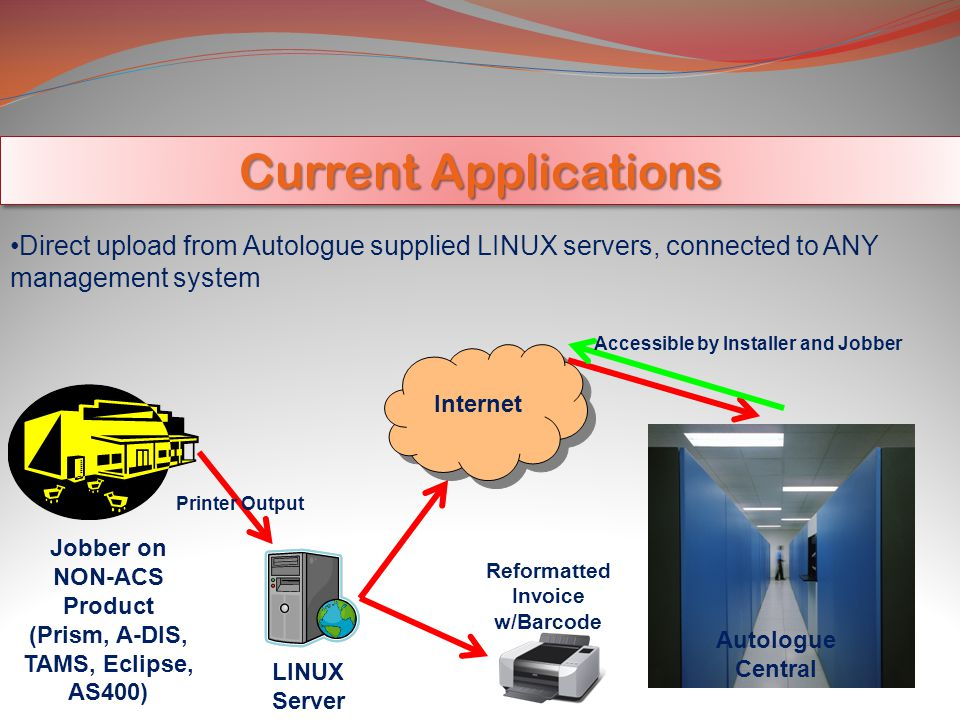 Current Applications Direct upload from Autologue supplied LINUX servers, connected to ANY management system.