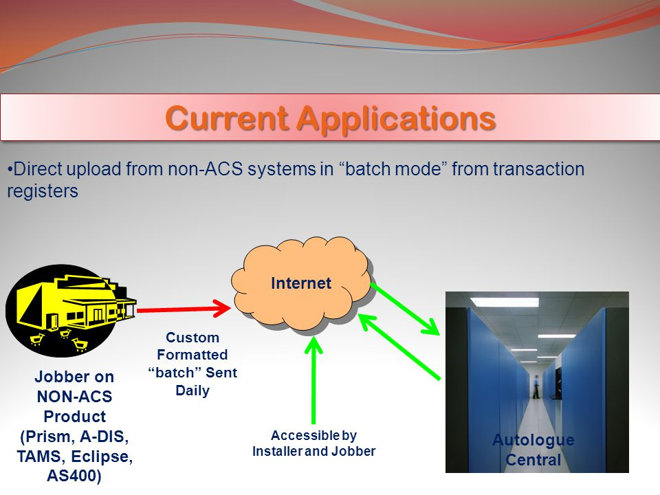 Current Applications Direct upload from non-ACS systems in batch mode from transaction registers.