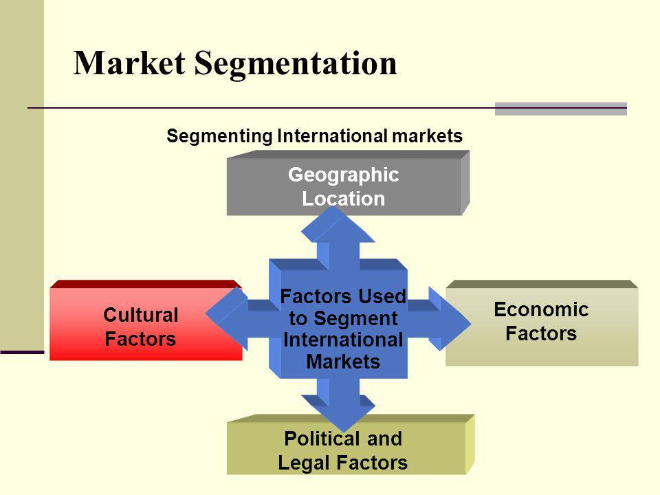 Market Segmentation Geographic Location