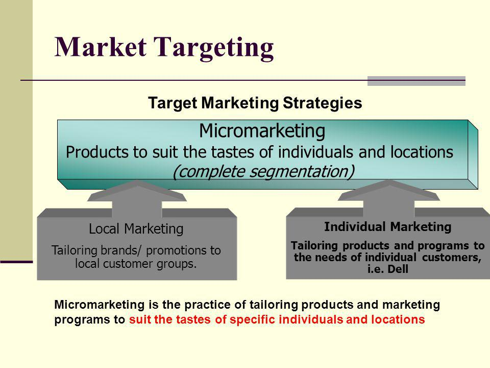 Market Targeting Micromarketing