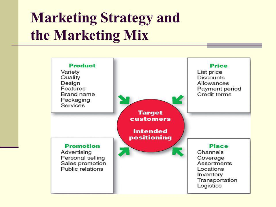 process in marketing mix pdf