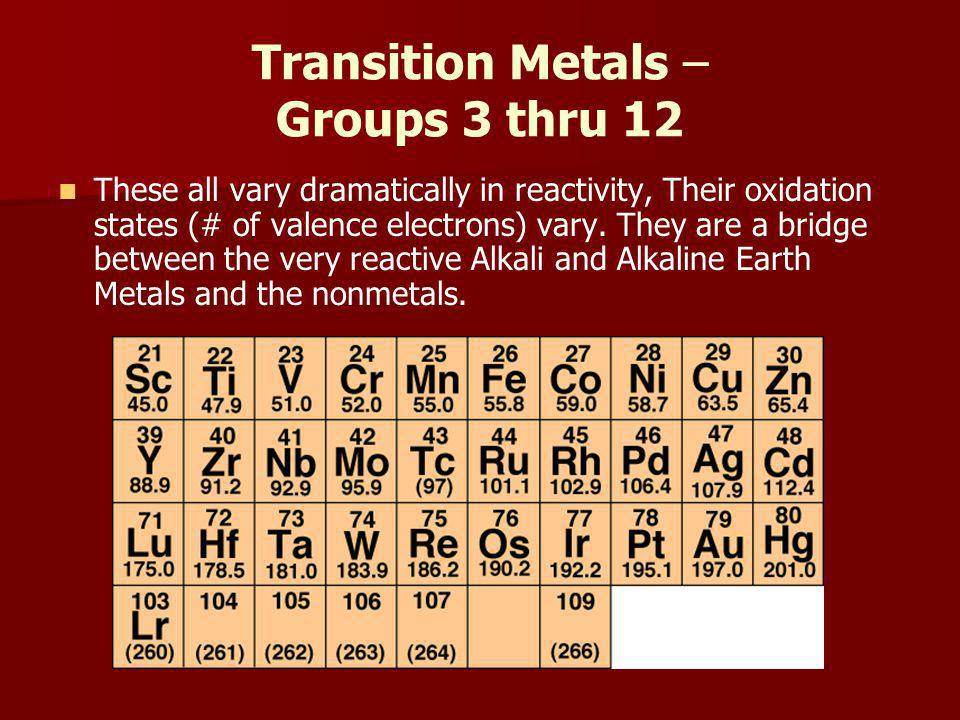Transition Metals – Groups 3 thru 12