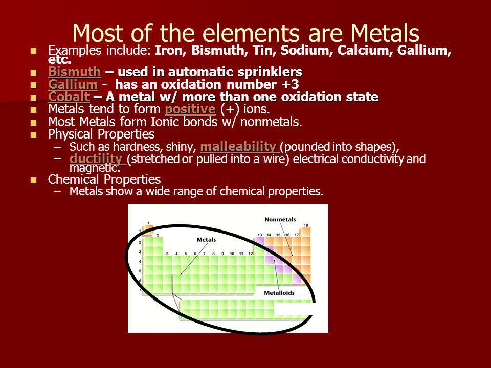 Most of the elements are Metals
