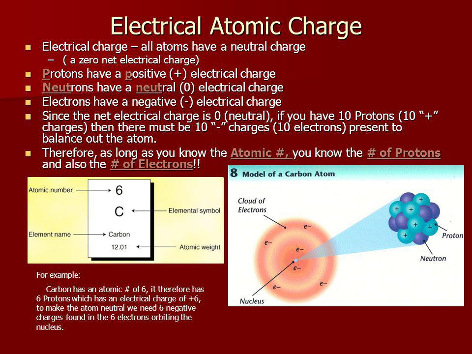 Electrical Atomic Charge