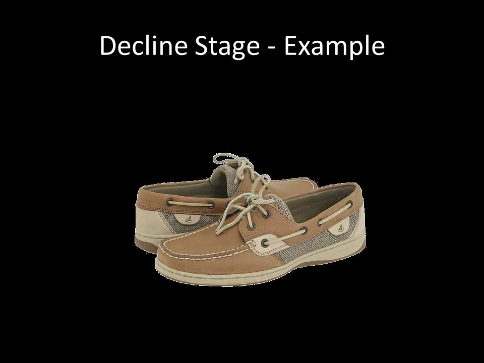 Decline Stage - Example