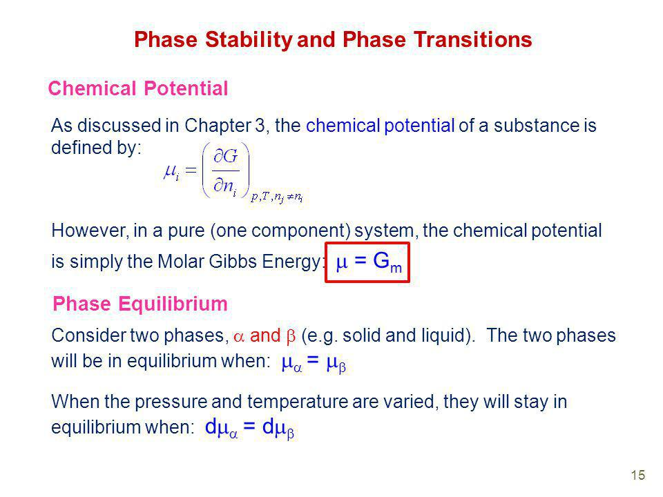 Phase Stability and Phase Transitions