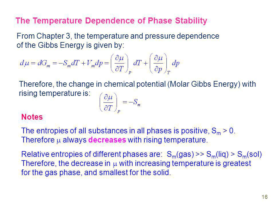 The Temperature Dependence of Phase Stability