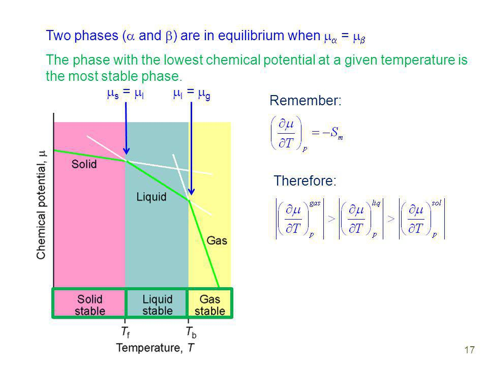 Two phases ( and ) are in equilibrium when  = 