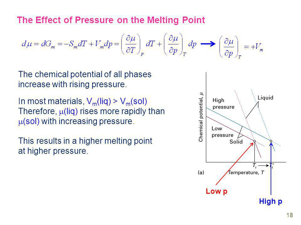 The Effect of Pressure on the Melting Point