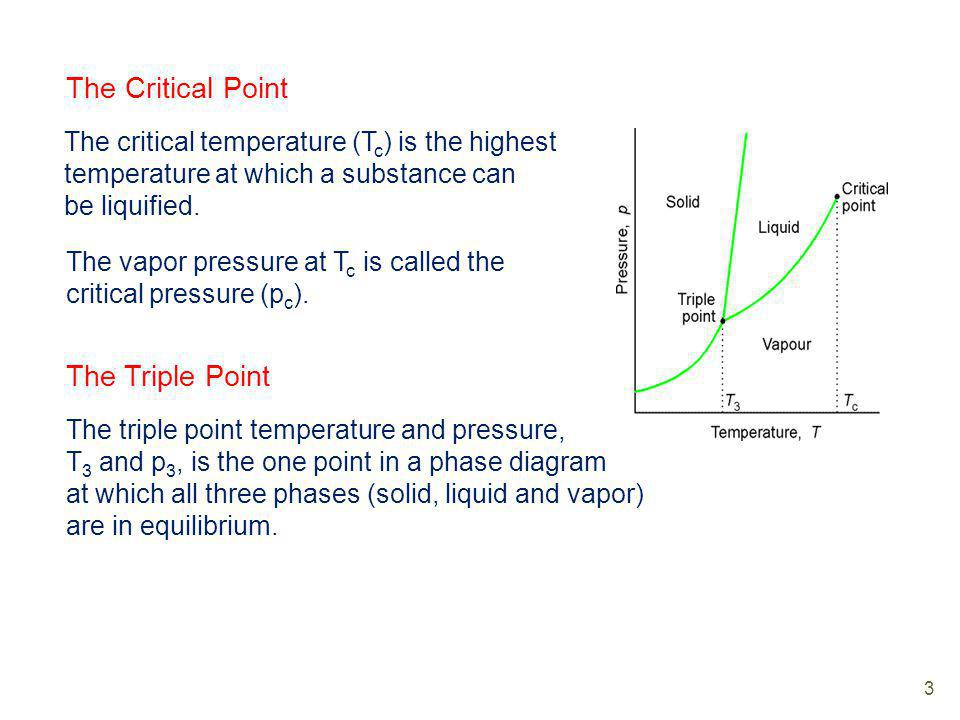 The Critical Point The Triple Point