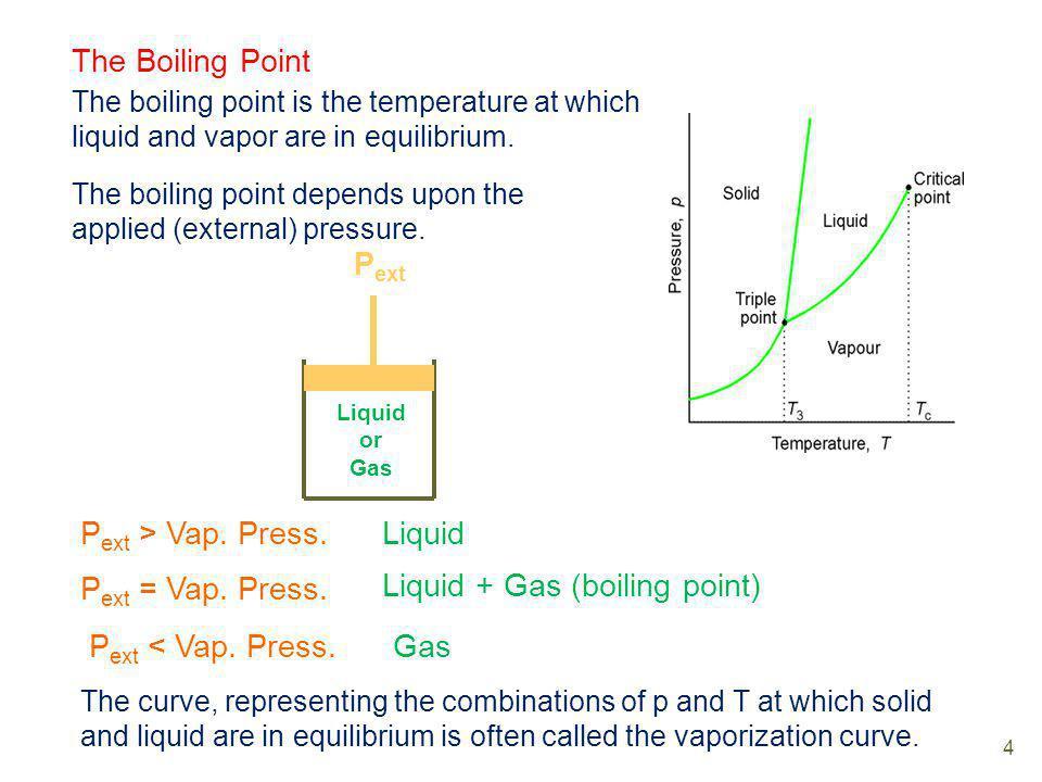 Liquid + Gas (boiling point)