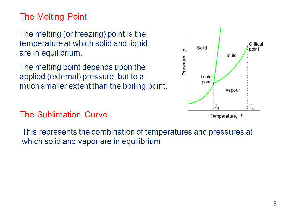 The Melting Point The Sublimation Curve