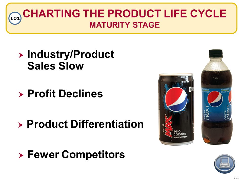CHARTING THE PRODUCT LIFE CYCLE MATURITY STAGE