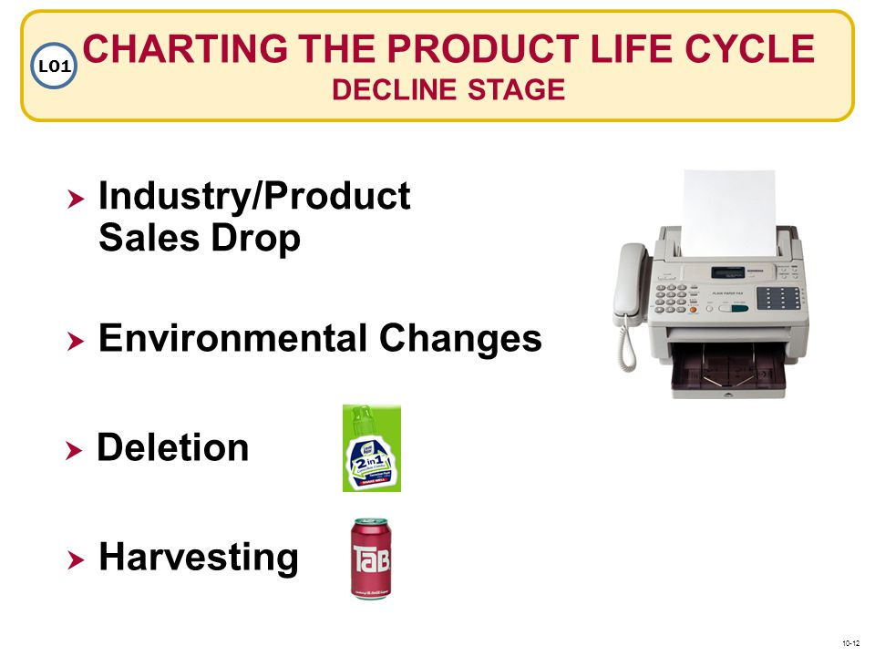 CHARTING THE PRODUCT LIFE CYCLE DECLINE STAGE