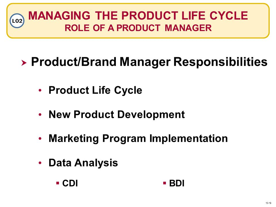 MANAGING THE PRODUCT LIFE CYCLE ROLE OF A PRODUCT MANAGER