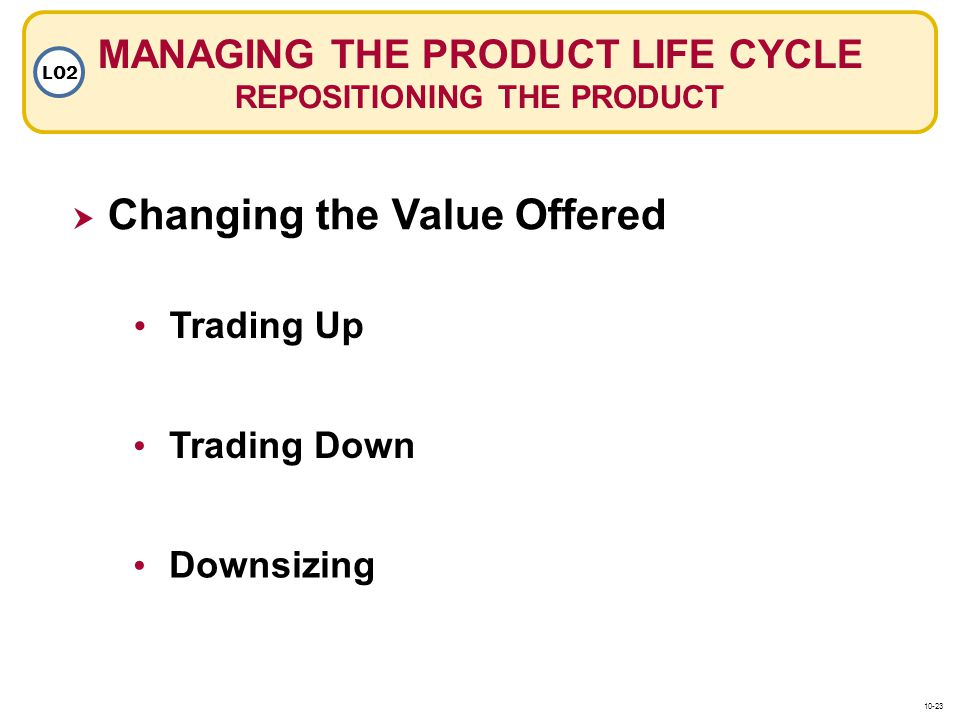 MANAGING THE PRODUCT LIFE CYCLE REPOSITIONING THE PRODUCT