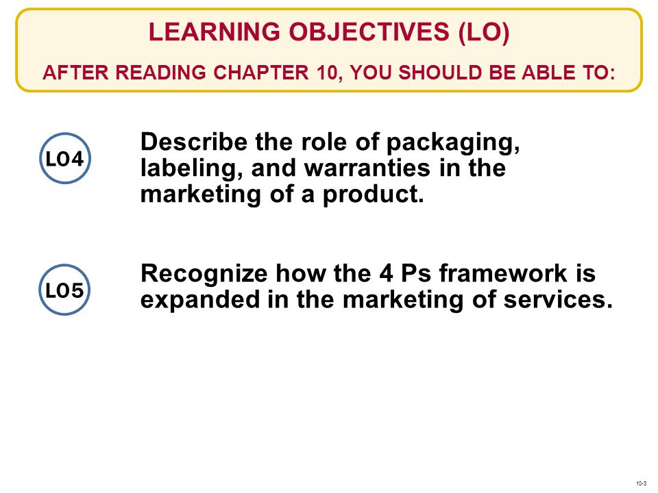 LEARNING OBJECTIVES (LO) AFTER READING CHAPTER 10, YOU SHOULD BE ABLE TO: