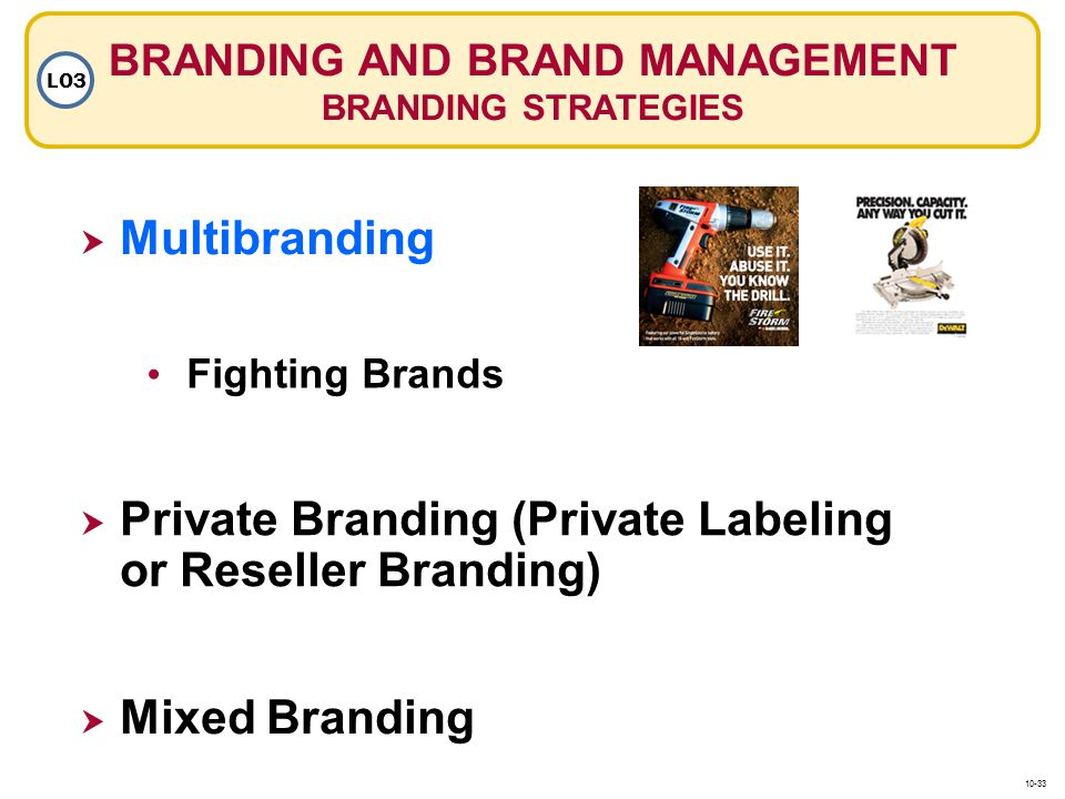 BRANDING AND BRAND MANAGEMENT BRANDING STRATEGIES