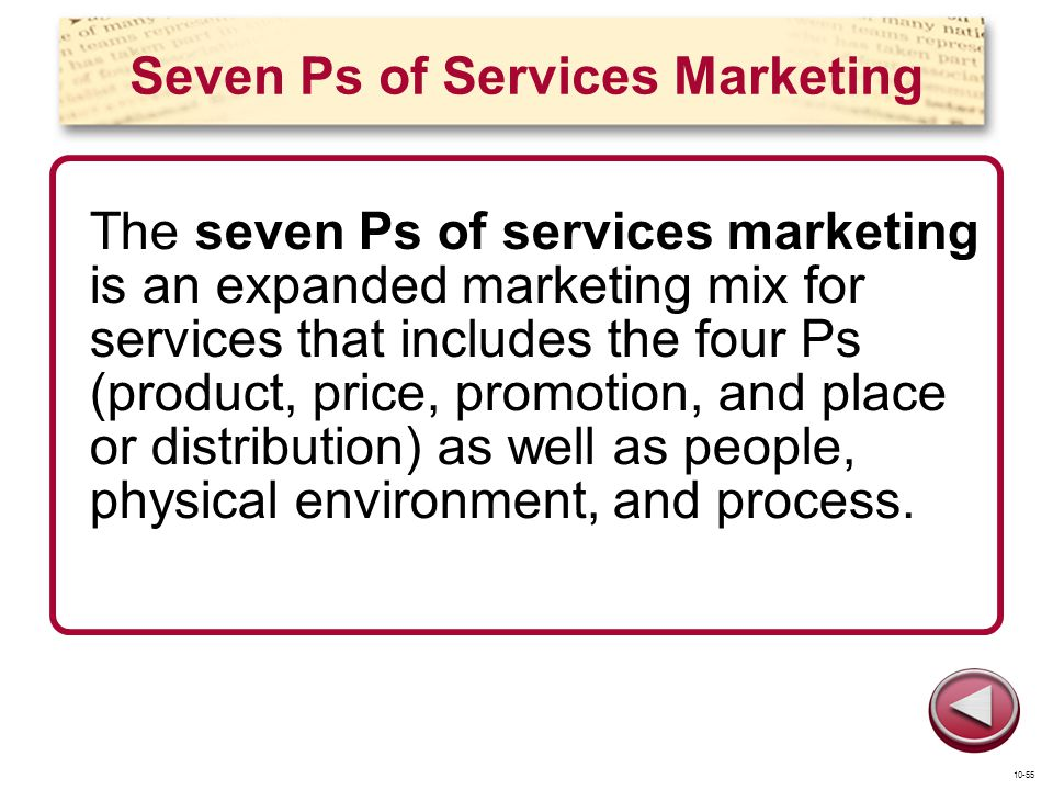 Seven Ps of Services Marketing
