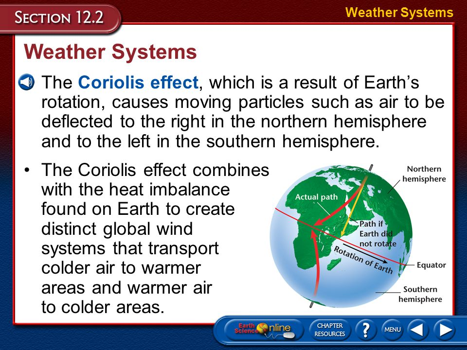 Weather Systems Weather Systems.