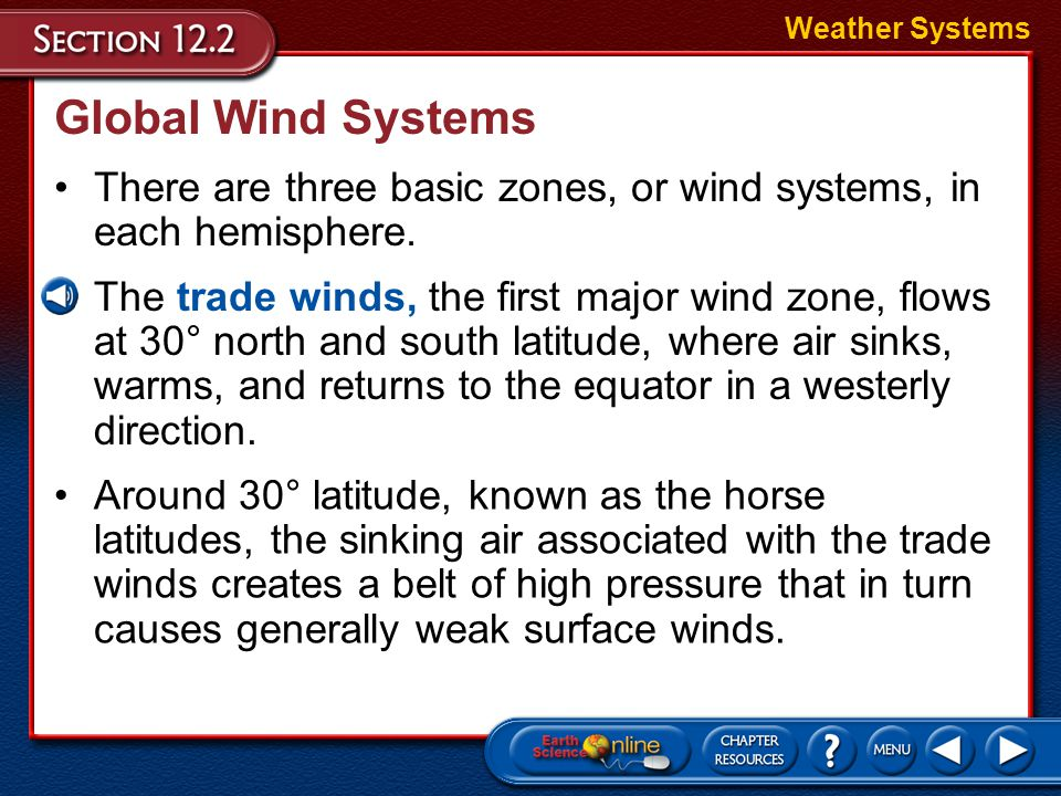 Weather Systems Global Wind Systems. There are three basic zones, or wind systems, in each hemisphere.