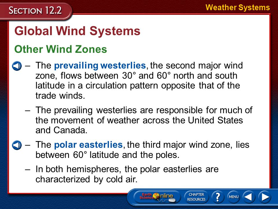 Global Wind Systems Other Wind Zones