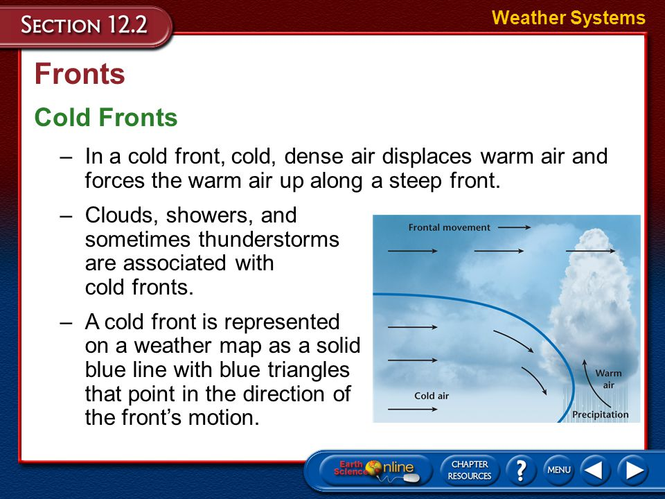Weather Systems Fronts. Cold Fronts. In a cold front, cold, dense air displaces warm air and forces the warm air up along a steep front.