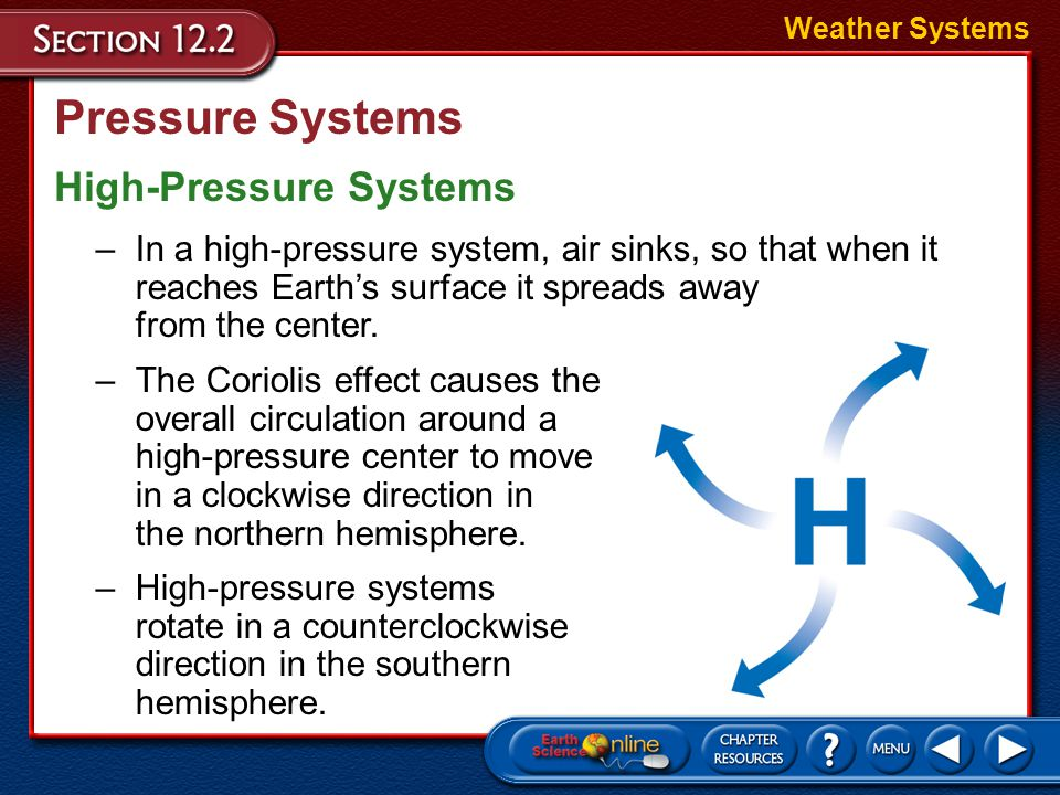 Pressure Systems High-Pressure Systems