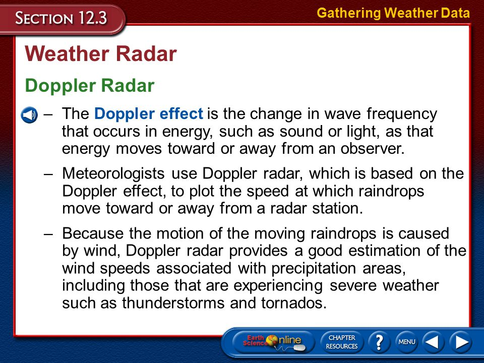 Weather Radar Doppler Radar