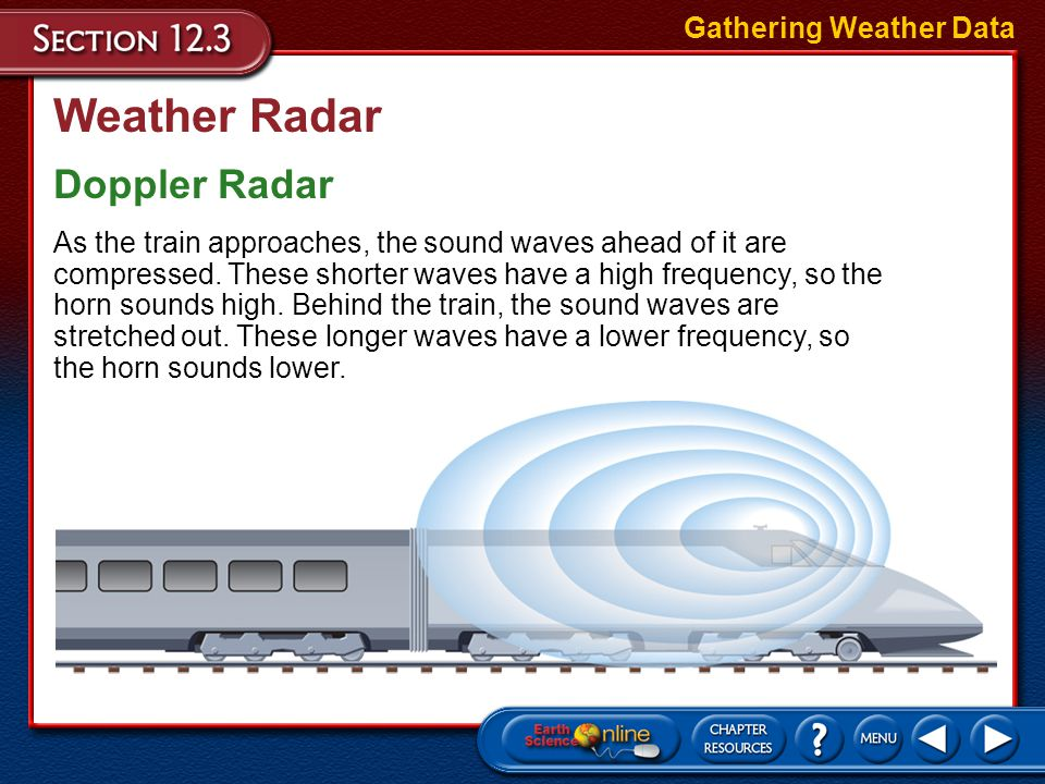 Weather Radar Doppler Radar Gathering Weather Data