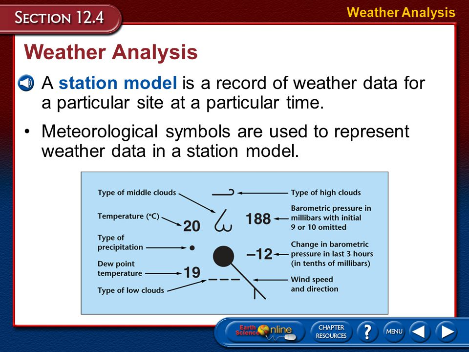 Weather Analysis Weather Analysis. A station model is a record of weather data for a particular site at a particular time.