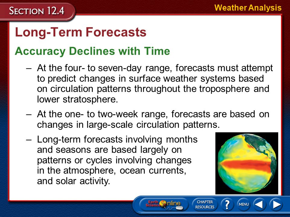 Long-Term Forecasts Accuracy Declines with Time