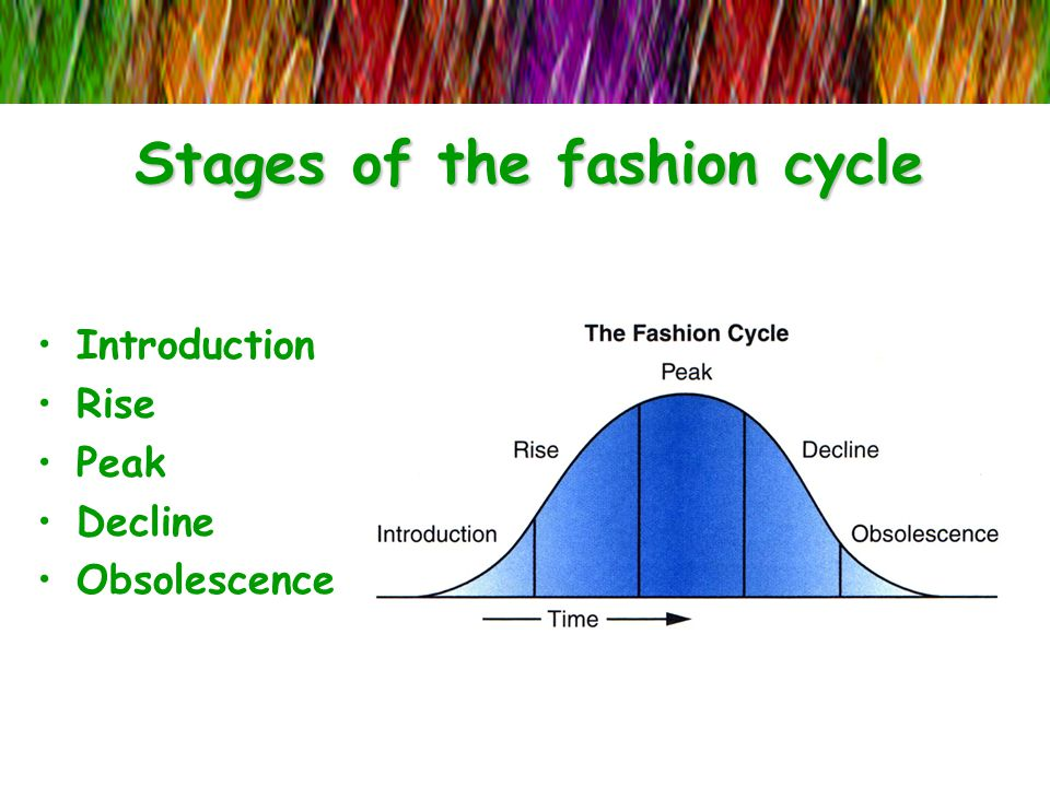 Stages of the fashion cycle