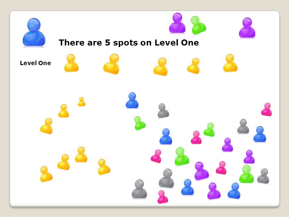 There are 5 spots on Level One
