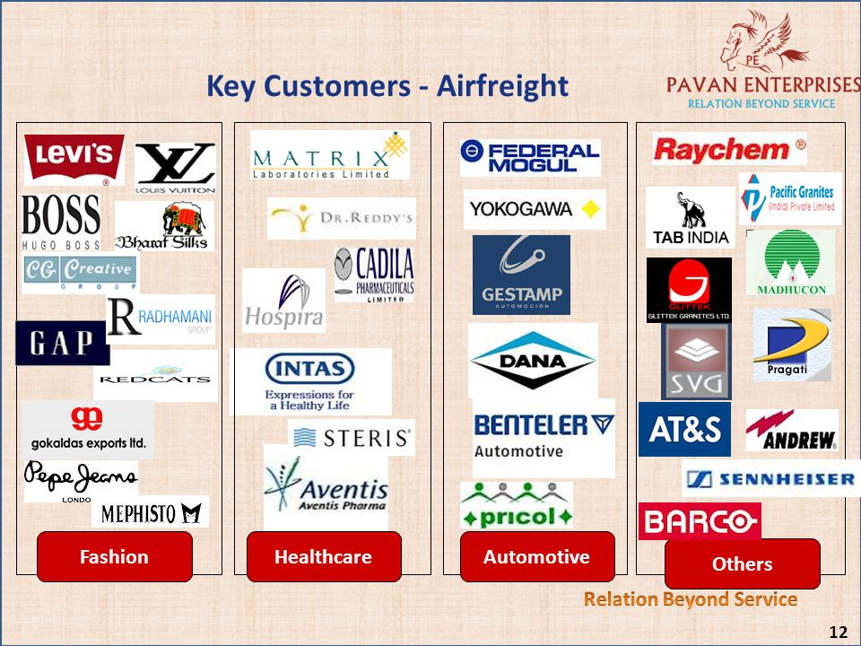 Relation Beyond Service Key Customers - Airfreight