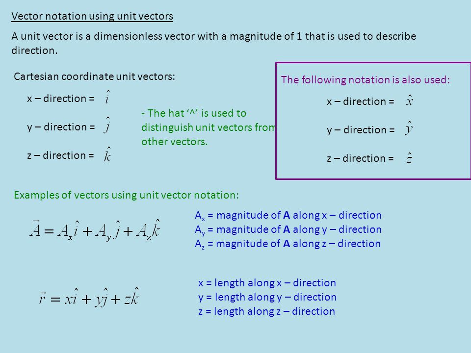 Vector notation using unit vectors