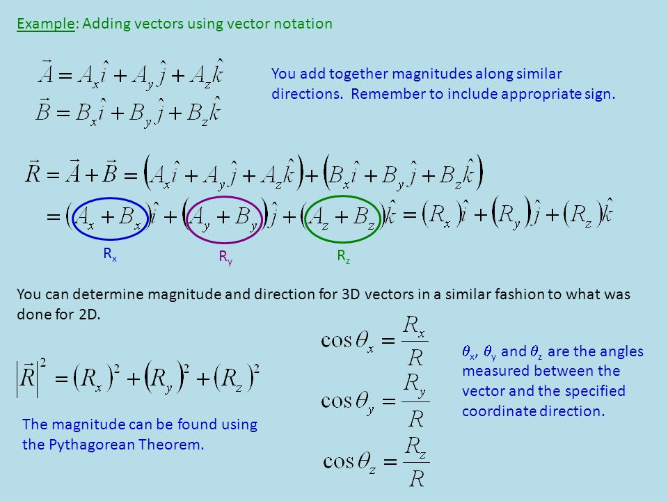 Example: Adding vectors using vector notation