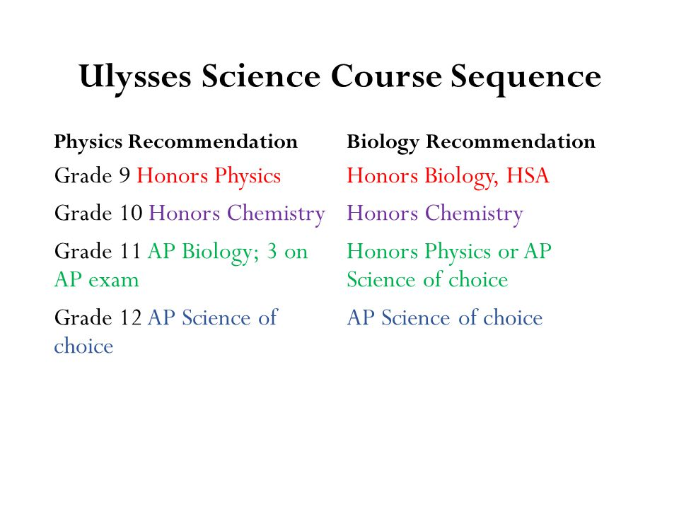 Ulysses Science Course Sequence