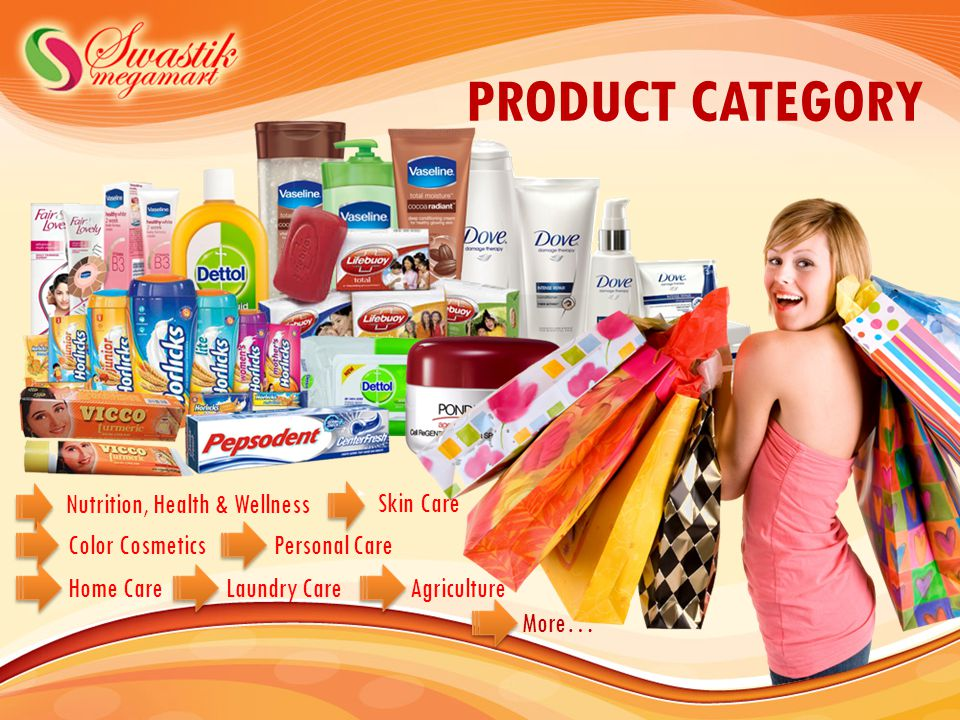 PRODUCT CATEGORY Nutrition, Health & Wellness Skin Care