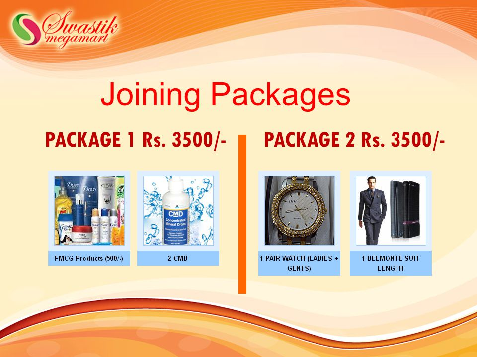 Joining Packages PACKAGE 1 Rs. 3500/- PACKAGE 2 Rs. 3500/-